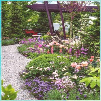 small cottage gardens Landscaping roses gardens gates