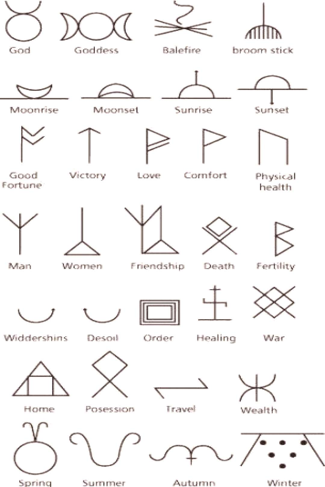 41  Ideas tattoo geometric sun symbols 41 Ideas tattoo geometric sun symbols