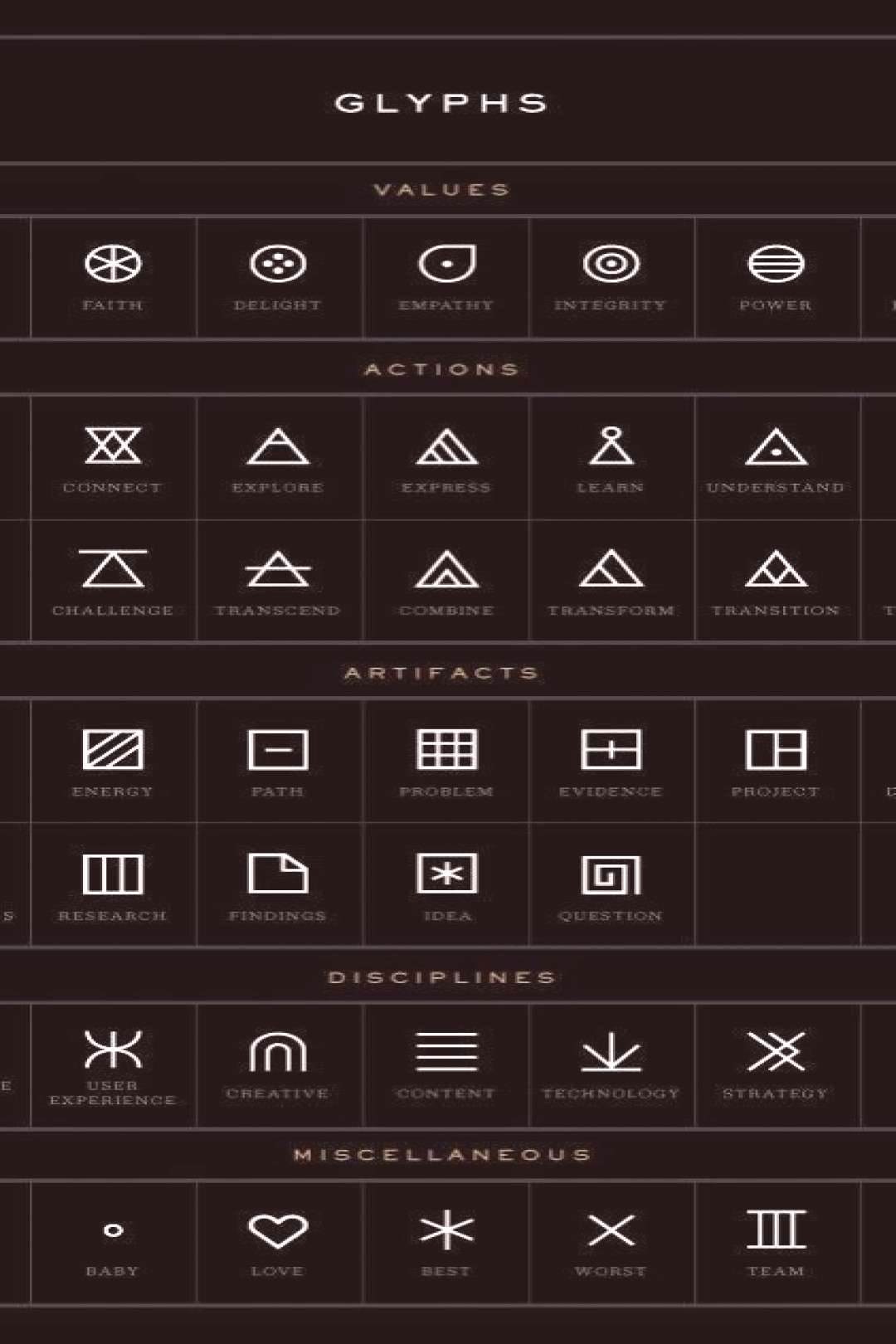 Look at these symbols when you need inspiration for geometric