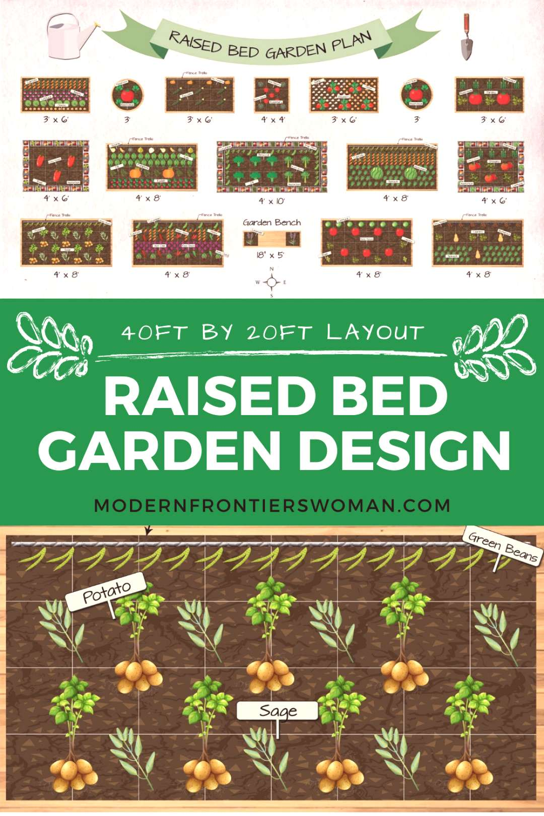Raised Bed Vegetable Garden Plan | Modern Frontierswoman -  This garden layout will give you inspir